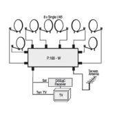 EMP Profiline DiseqC Schalter 9/1 P.168-W V2